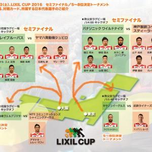 1月19日の「LIXIL CUP 2016」。セミファイナル/5〜8位決定トーナメント出場8チームがどこで試合をして、どのチームにどの代表選手が所属するのか一覧にしてみました